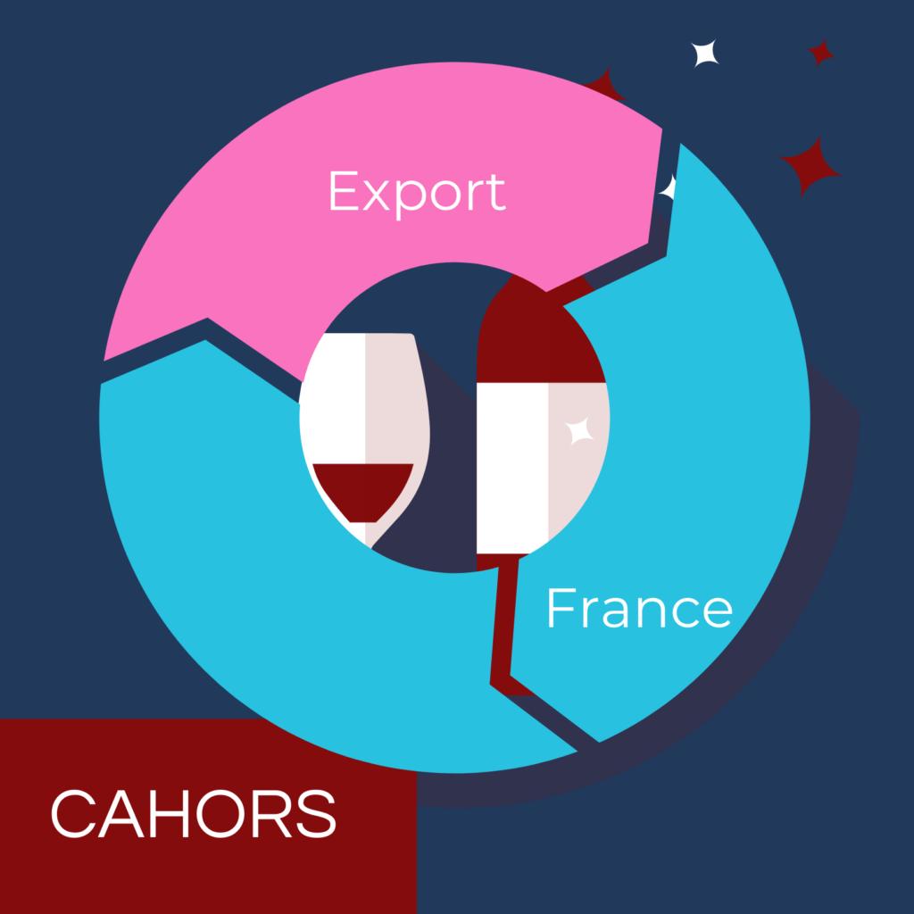 cahors wine tasting
